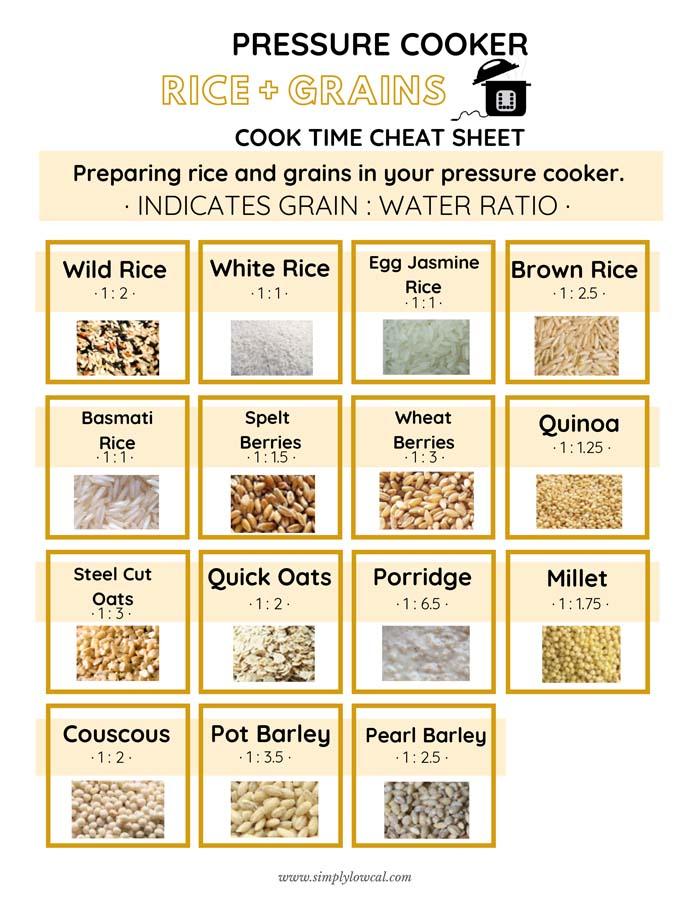 Kitchen Cheat Sheets - Free Downloads!